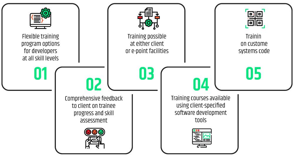 Benefits of Java Web Developer Training by e-point | e-point SA